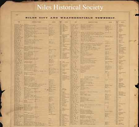 A directory of Niles residents from the 1874 Everts Trumbull County Atlas.